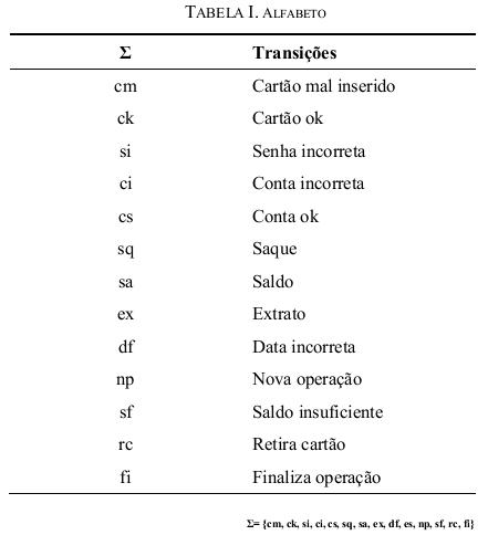 tabela_i
