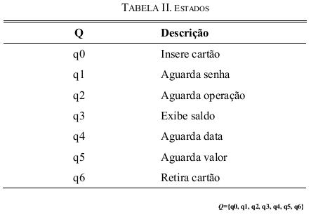tabela_ii